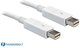 Thunderbolt & Mini-DisplayPort Cables